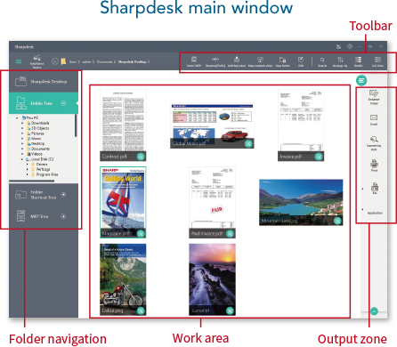 Sharpdesk main screen