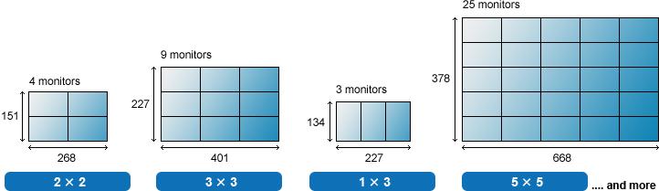 PN V602 Products Sharp Professional LCD Monitors