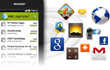 Thousands of Apps in Android Market™